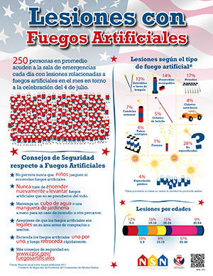 CSPC Fireworks Safety Poster Spanish
