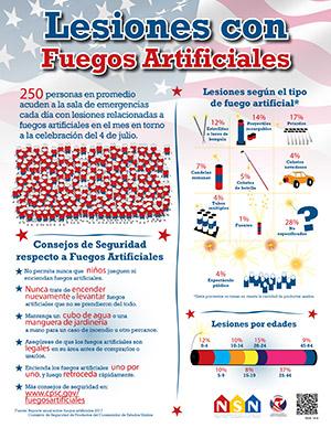 CSPC Fireworks Safety Poster Spanish